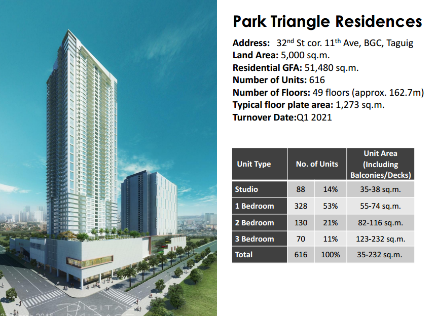 Park Triangle Residences Picture 4